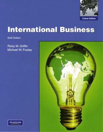 international business notes