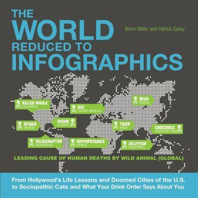 ISBN: 9781569759899 - The World Reduced to Infographics